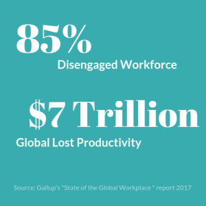 disengaged-workers-bubble